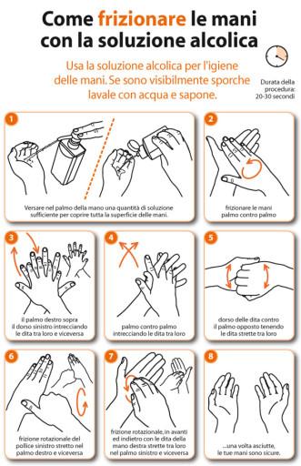 lavaggio mani frizione alcolica