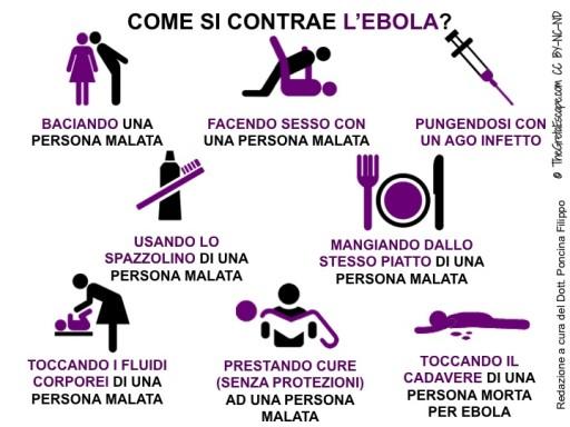 Come si trasmette l'Ebola? Tutto quel che c'è da sapere per prevenire il contagio - © TheGretaEscape.com