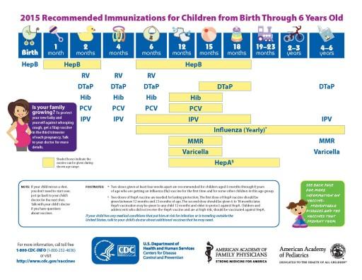 vaccini-en_Pagina_1