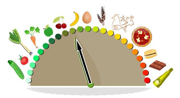 L'indice glicemico degli alimenti: occhio a carni e formaggi!